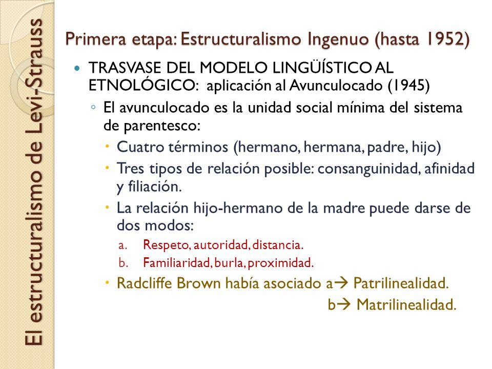 Primera etapa: Estructuralismo Ingenuo (hasta 1952)