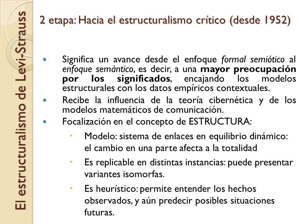 2 etapa: Hacia el estructuralismo crítico (desde 1952)