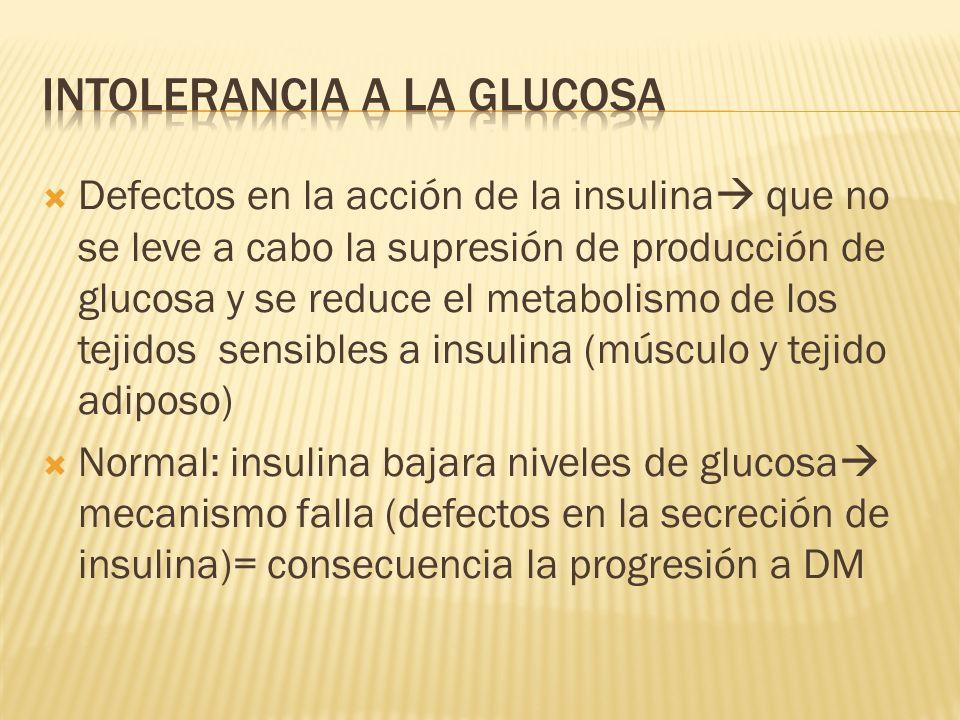 Intolerancia a la glucosa
