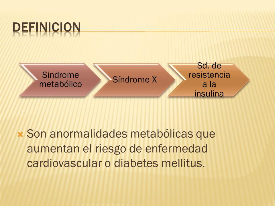 Sd. de resistencia a la insulina