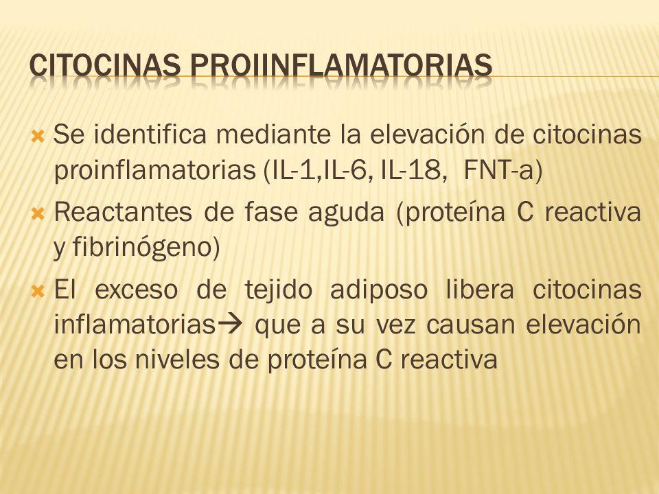 Citocinas proiinflamatorias