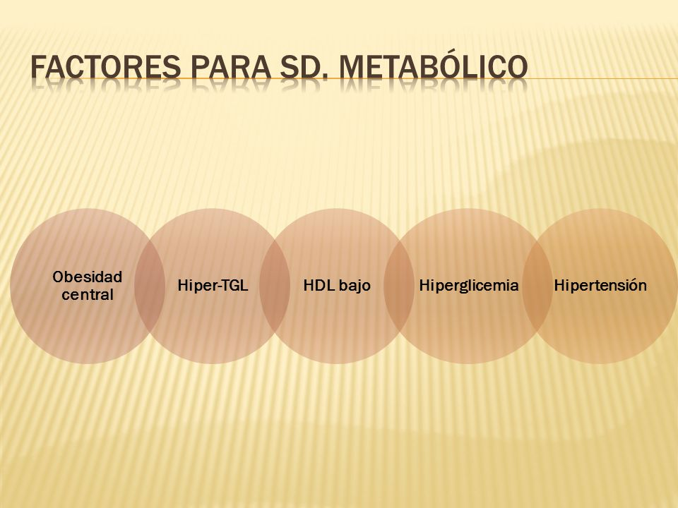 Factores para Sd. metabólico