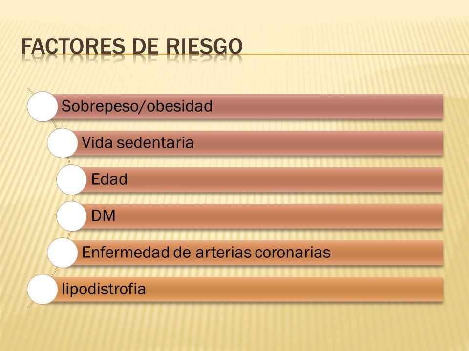 Factores de riesgo Sobrepeso/obesidad Vida sedentaria Edad DM