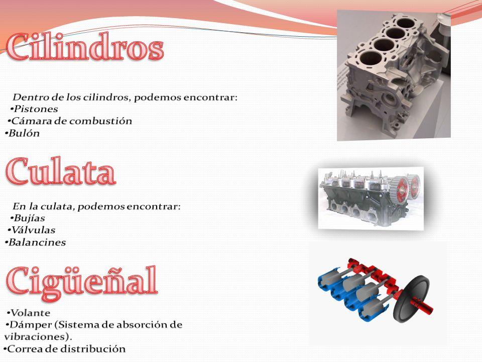Cilindros Culata Cigüeñal Dentro de los cilindros, podemos encontrar: