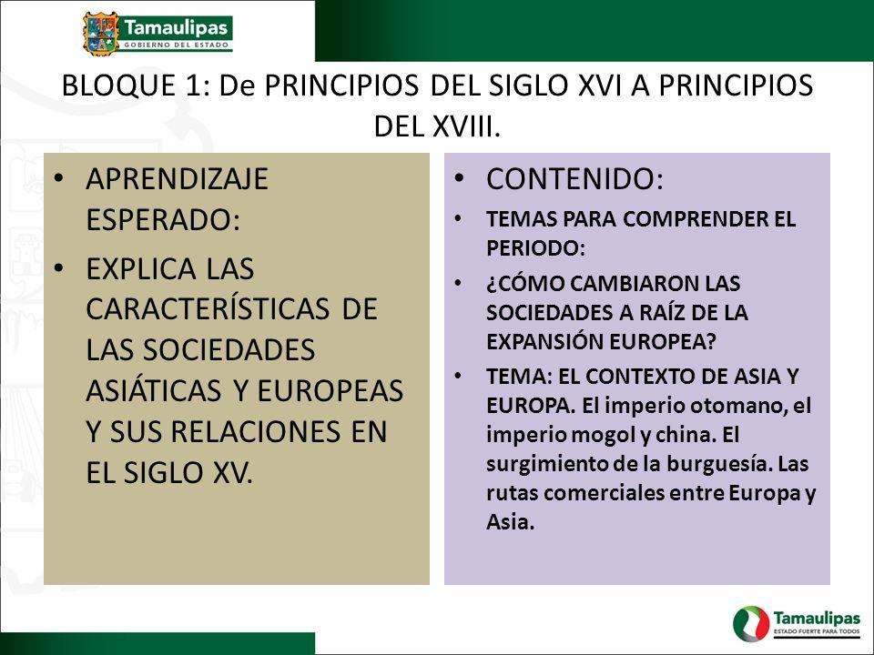 BLOQUE 1: De PRINCIPIOS DEL SIGLO XVI A PRINCIPIOS DEL XVIII.