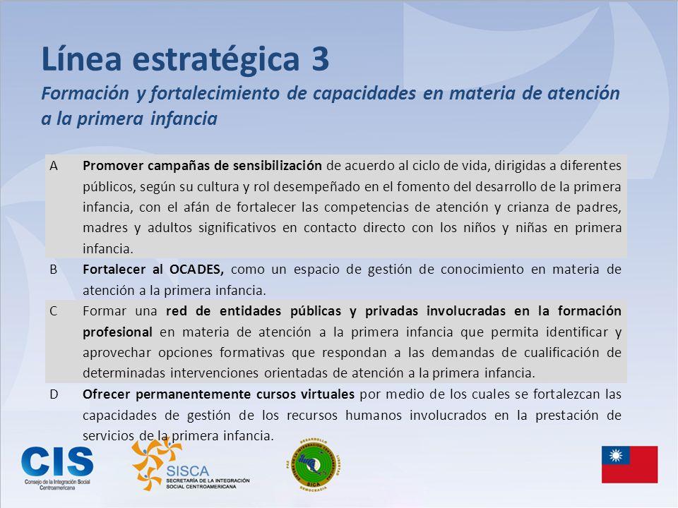 Línea estratégica 3 Formación y fortalecimiento de capacidades en materia de atención a la primera infancia