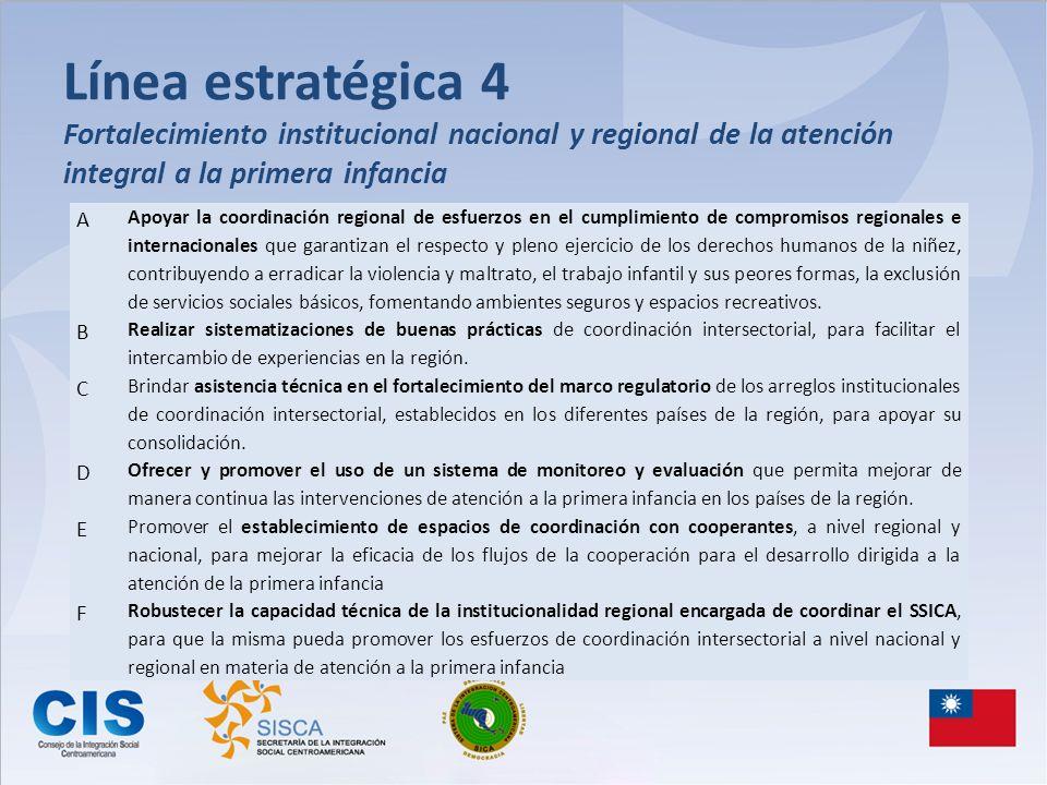 Línea estratégica 4 Fortalecimiento institucional nacional y regional de la atención integral a la primera infancia