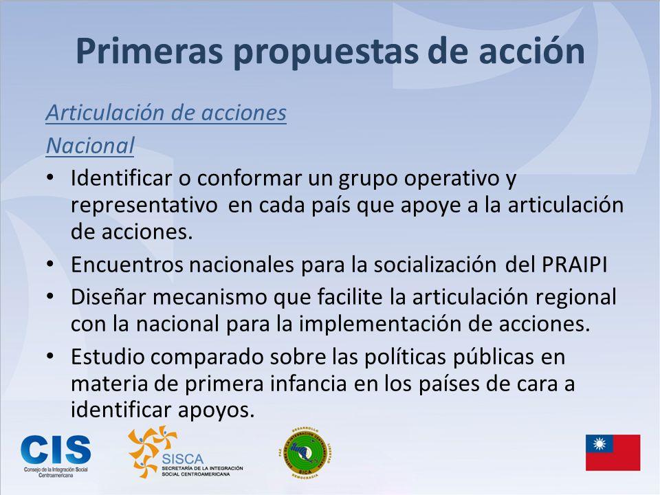 Primeras propuestas de acción