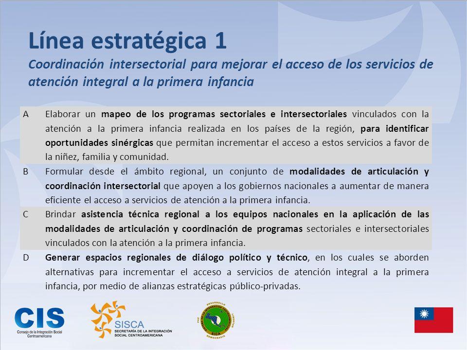 Línea estratégica 1 Coordinación intersectorial para mejorar el acceso de los servicios de atención integral a la primera infancia