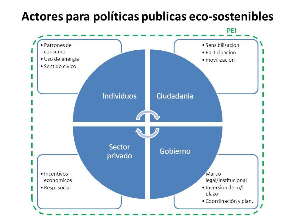 Actores para políticas publicas eco-sostenibles