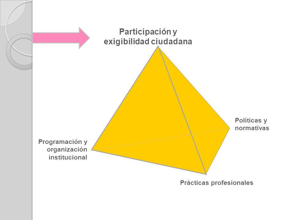 Participación y exigibilidad ciudadana