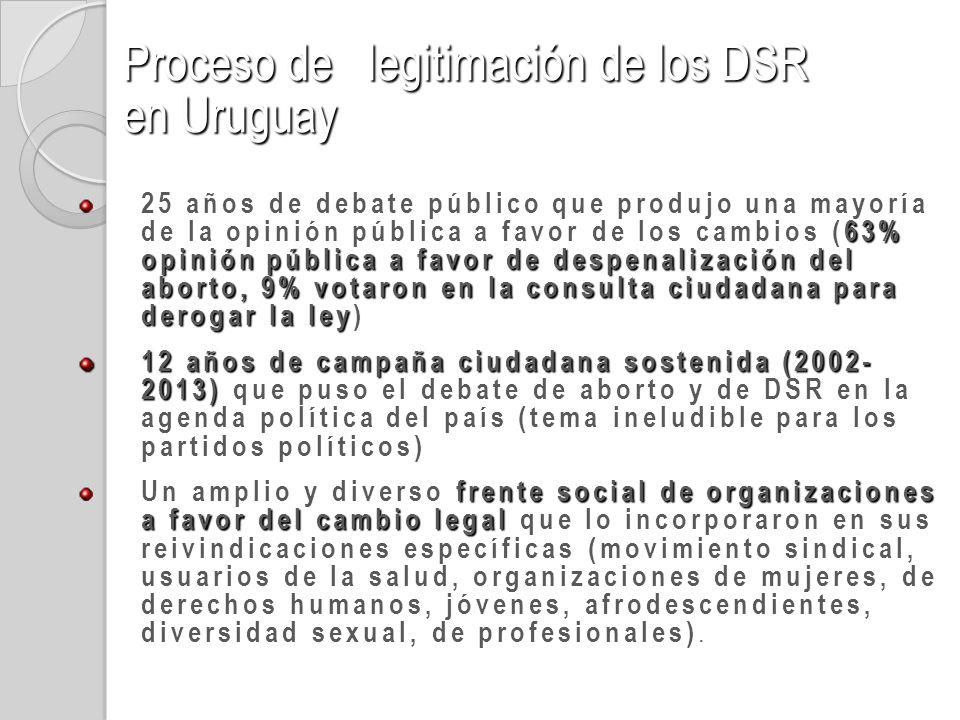 Proceso de legitimación de los DSR en Uruguay