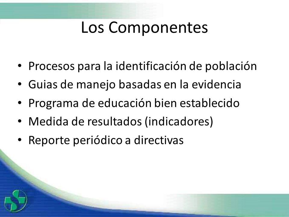 Los Componentes Procesos para la identificación de población