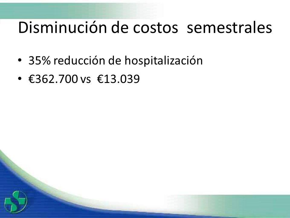 Disminución de costos semestrales