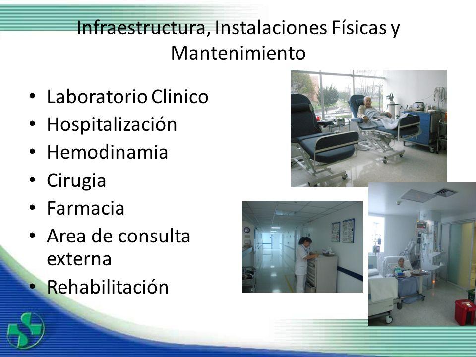 Infraestructura, Instalaciones Físicas y Mantenimiento