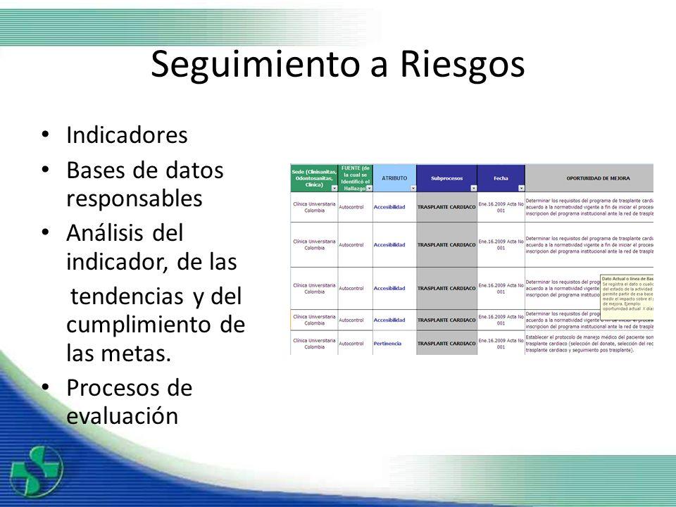 Seguimiento a Riesgos Indicadores Bases de datos responsables