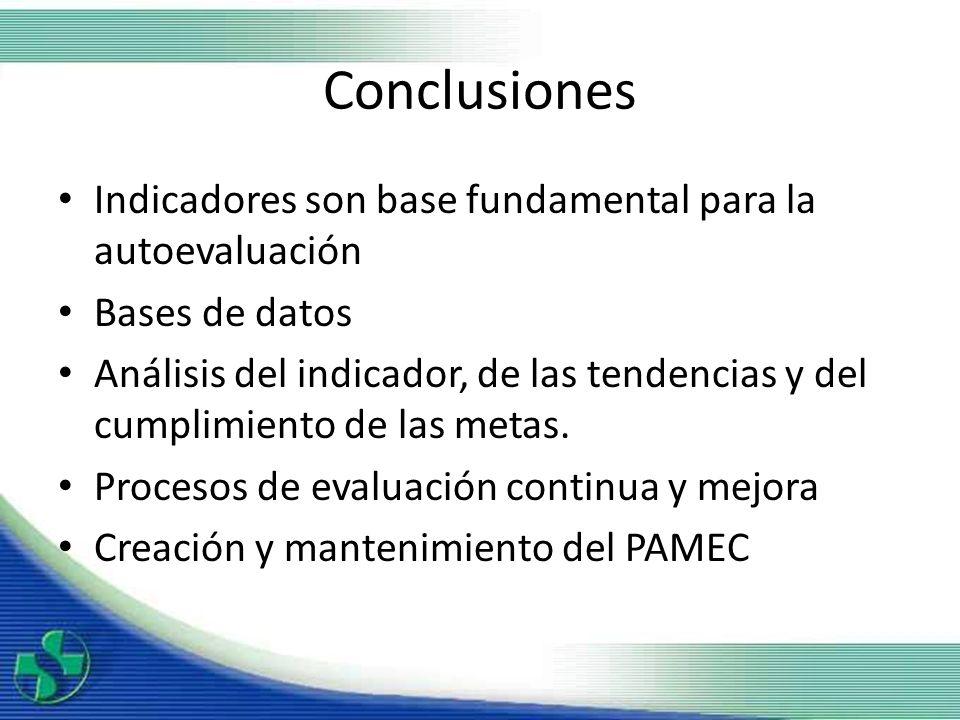 Conclusiones Indicadores son base fundamental para la autoevaluación