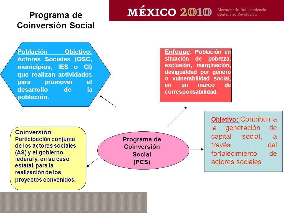 Programa de Coinversión Social Programa de Coinversión Social (PCS)