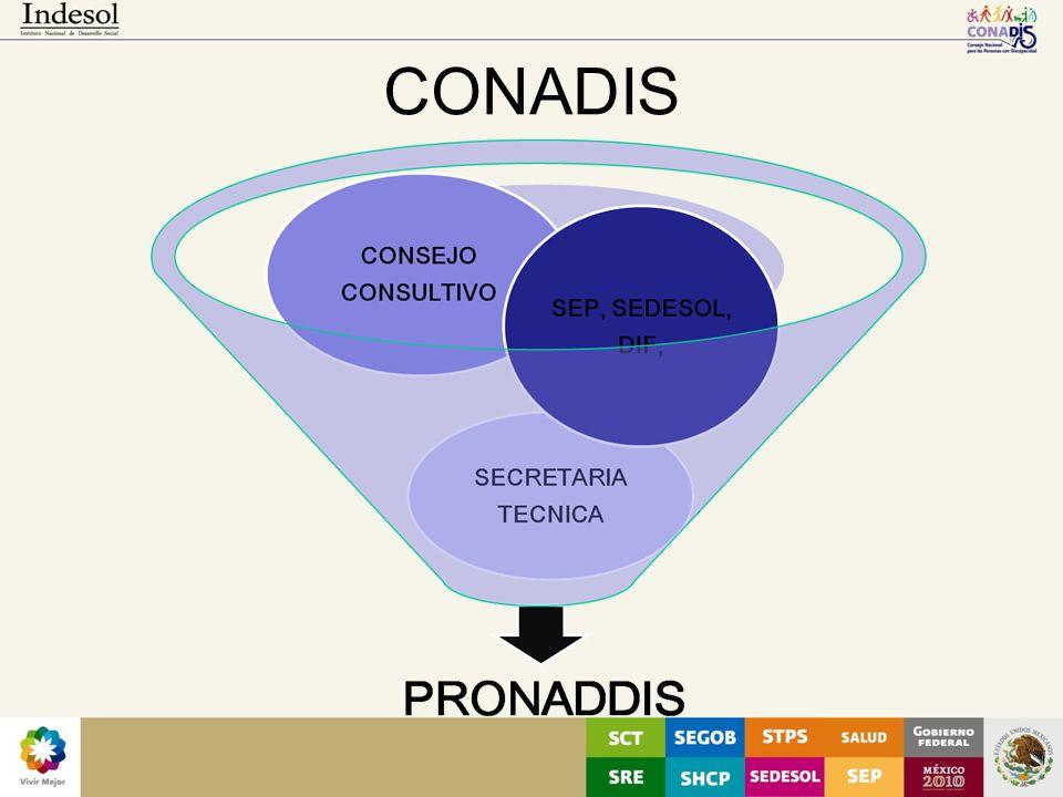 CONADIS 09/03/10