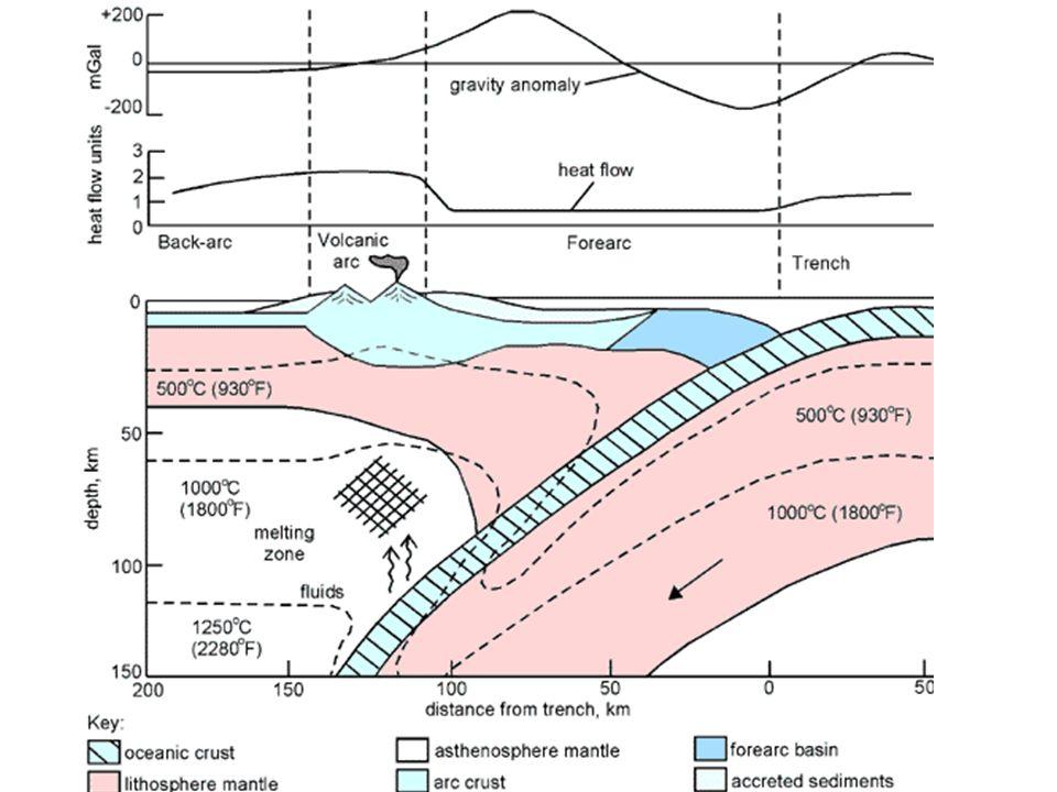 Características generales de una zona de convergencia CO-CC