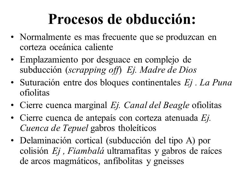 Procesos de obducción: