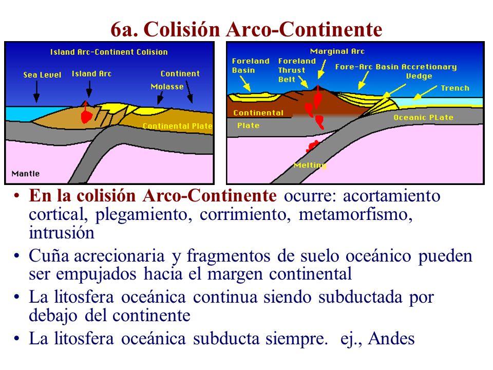 6a. Colisión Arco-Continente