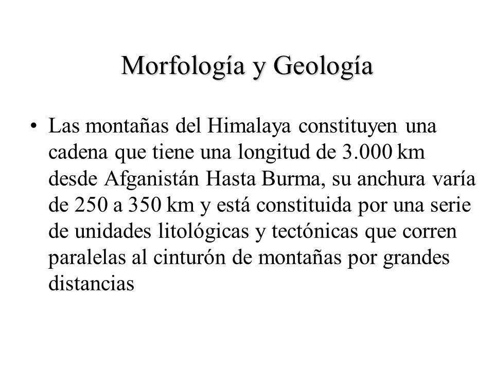 Morfología y Geología