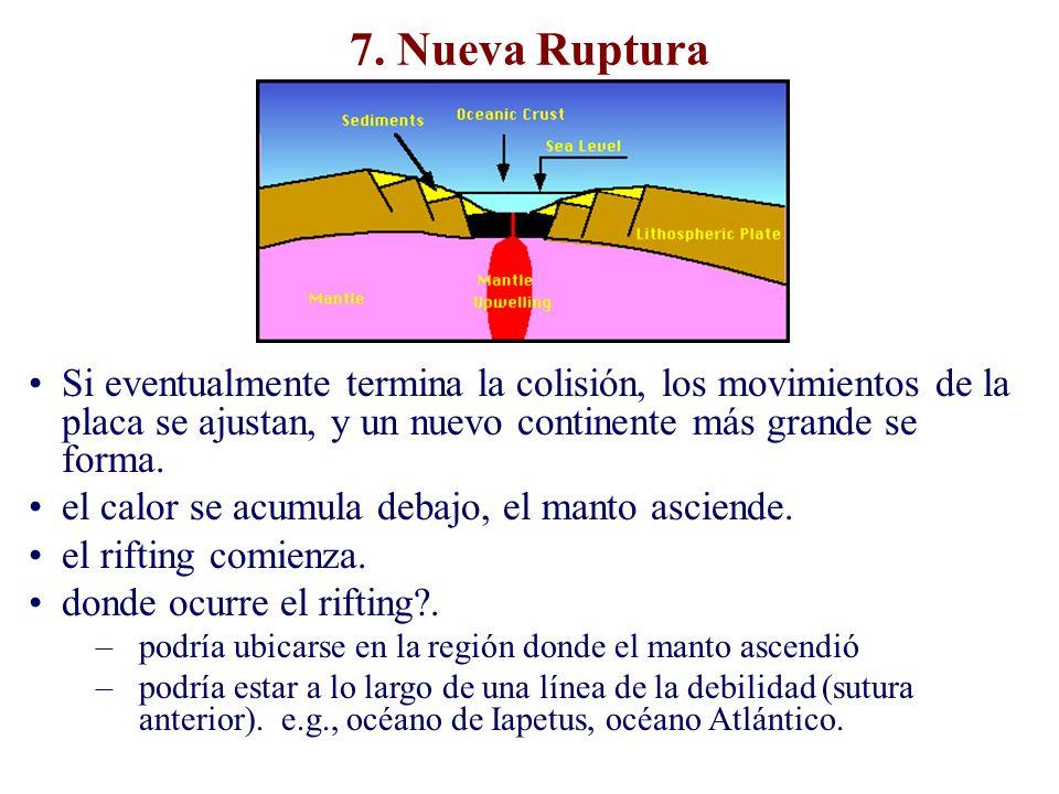 7. Nueva Ruptura Si eventualmente termina la colisión, los movimientos de la placa se ajustan, y un nuevo continente más grande se forma.