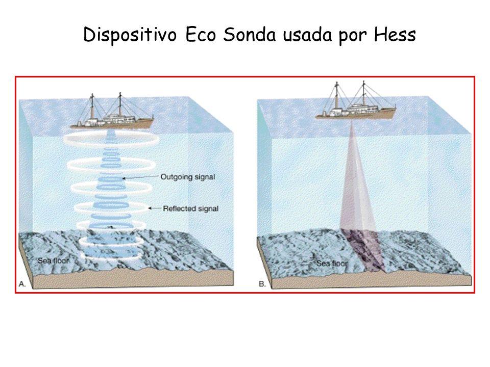 Dispositivo Eco Sonda usada por Hess