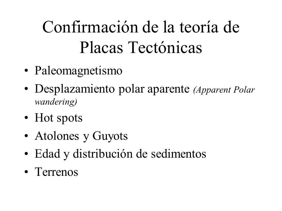 Confirmación de la teoría de Placas Tectónicas