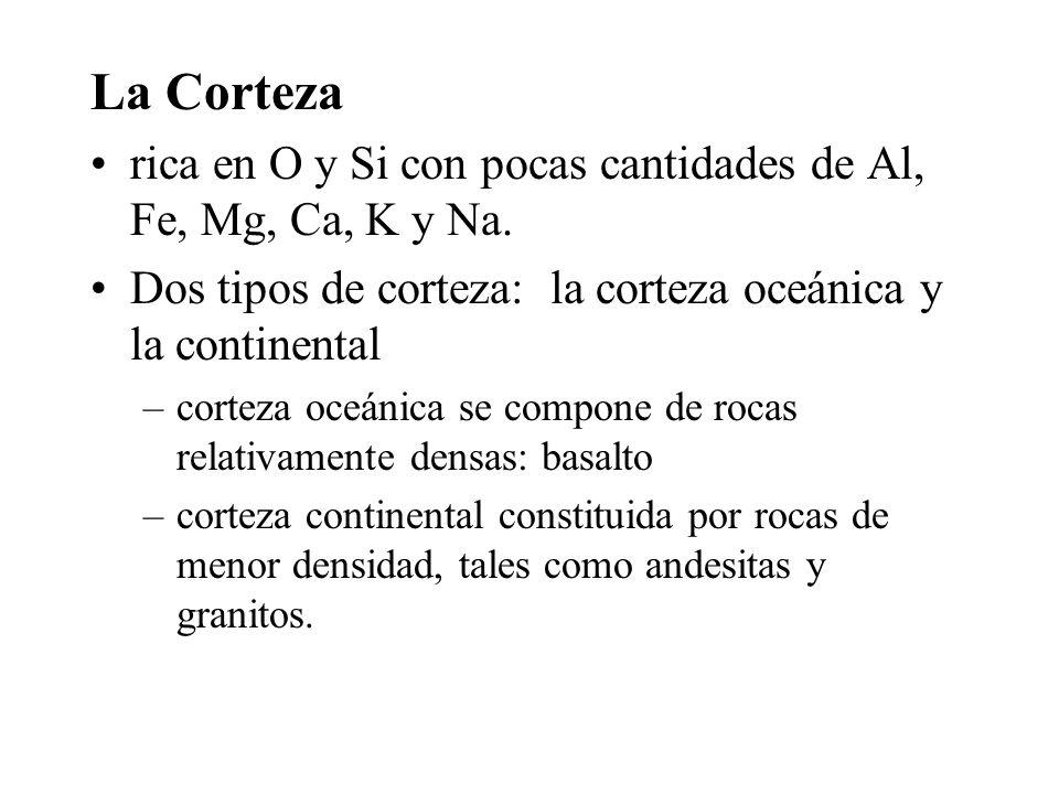 La Corteza rica en O y Si con pocas cantidades de Al, Fe, Mg, Ca, K y Na. Dos tipos de corteza: la corteza oceánica y la continental.