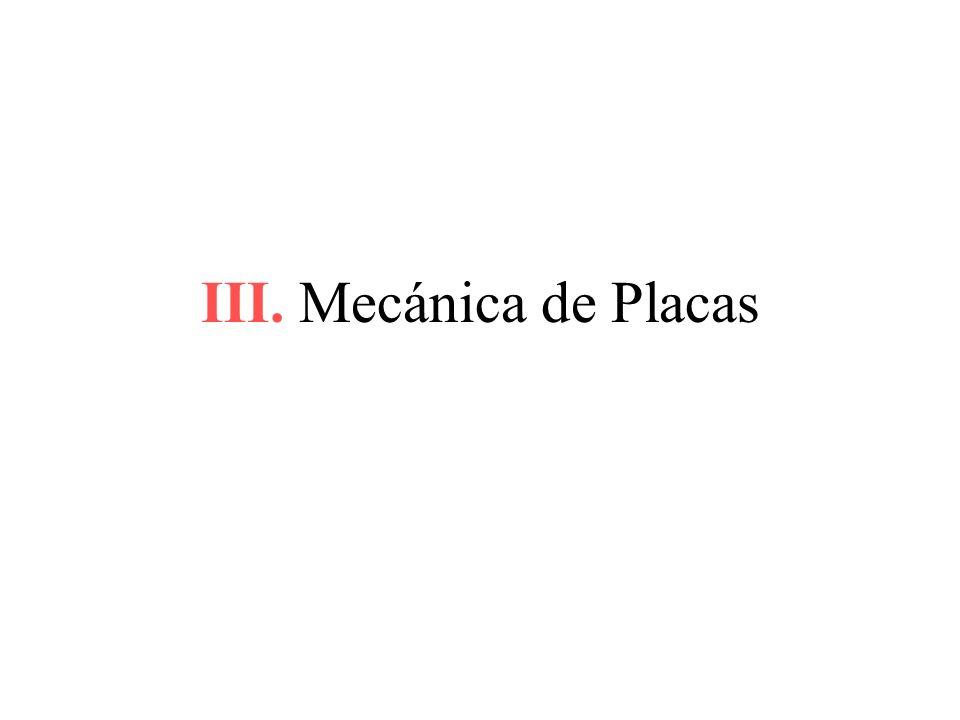 III. Mecánica de Placas