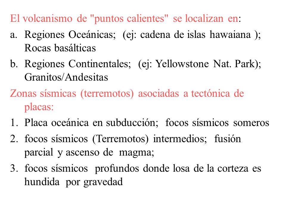 El volcanismo de puntos calientes se localizan en:
