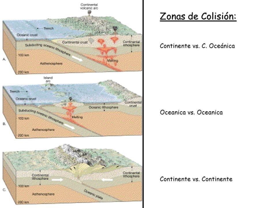 Zonas de Colisión: Continente vs. C. Oceánica Oceanica vs. Oceanica