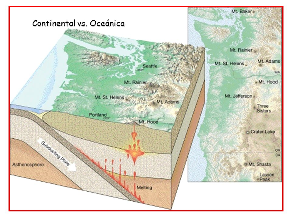 Continental vs. Oceánica