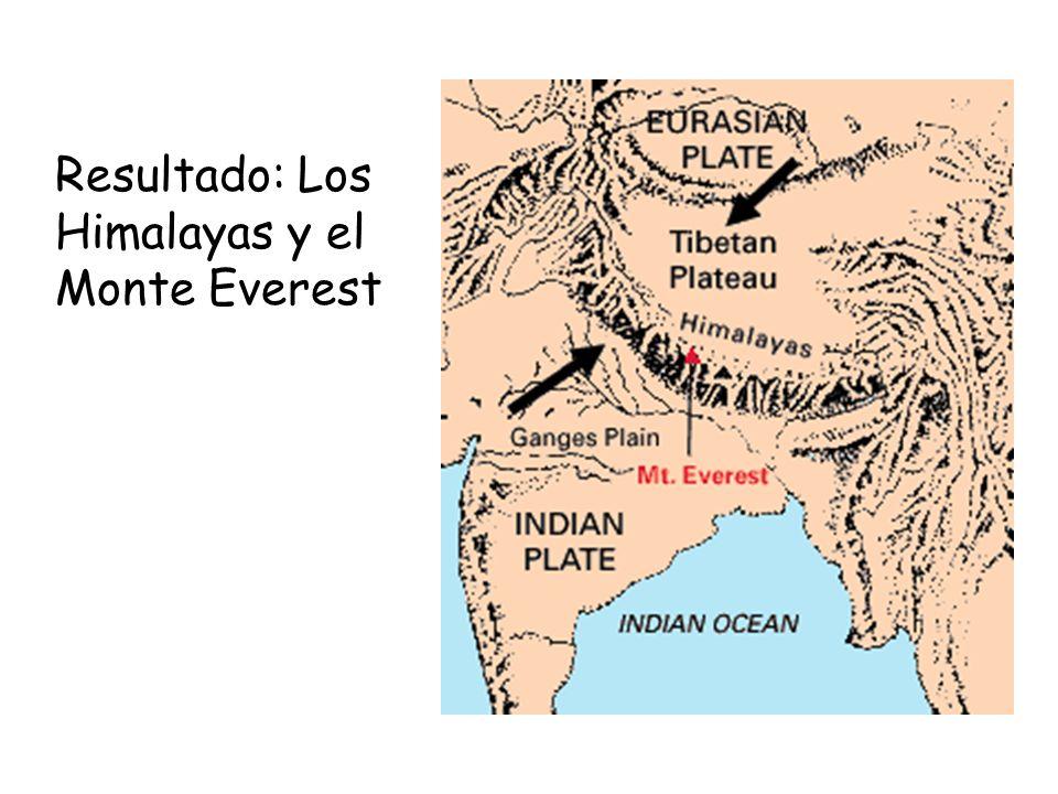 Resultado: Los Himalayas y el Monte Everest