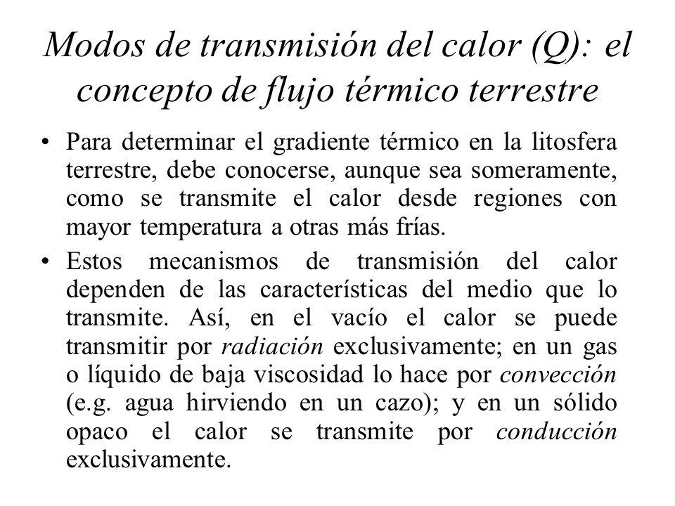 Modos de transmisión del calor (Q): el concepto de flujo térmico terrestre