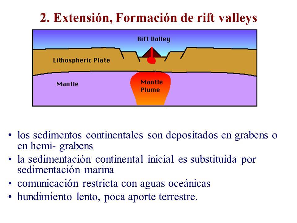 2. Extensión, Formación de rift valleys