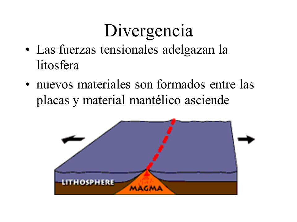 Divergencia Las fuerzas tensionales adelgazan la litosfera