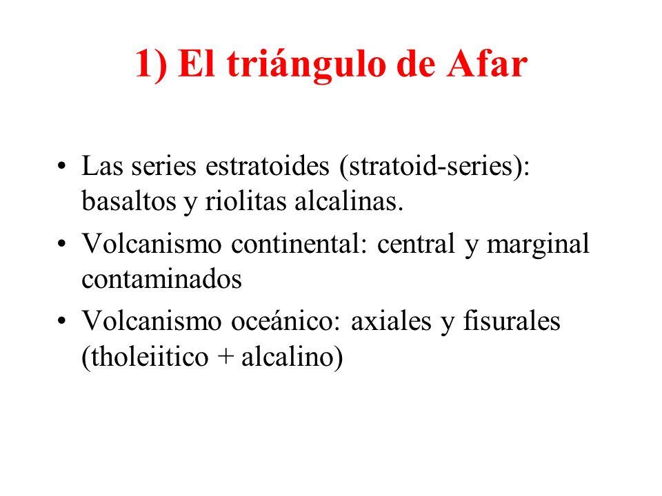 1) El triángulo de Afar Las series estratoides (stratoid-series): basaltos y riolitas alcalinas.