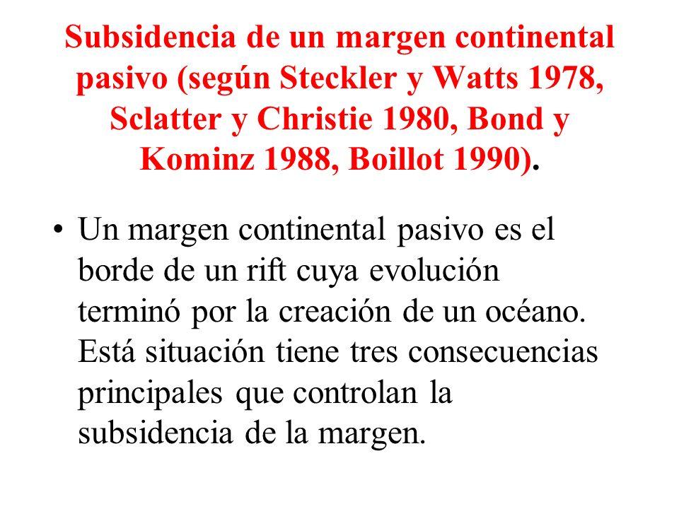 Subsidencia de un margen continental pasivo (según Steckler y Watts 1978, Sclatter y Christie 1980, Bond y Kominz 1988, Boillot 1990).