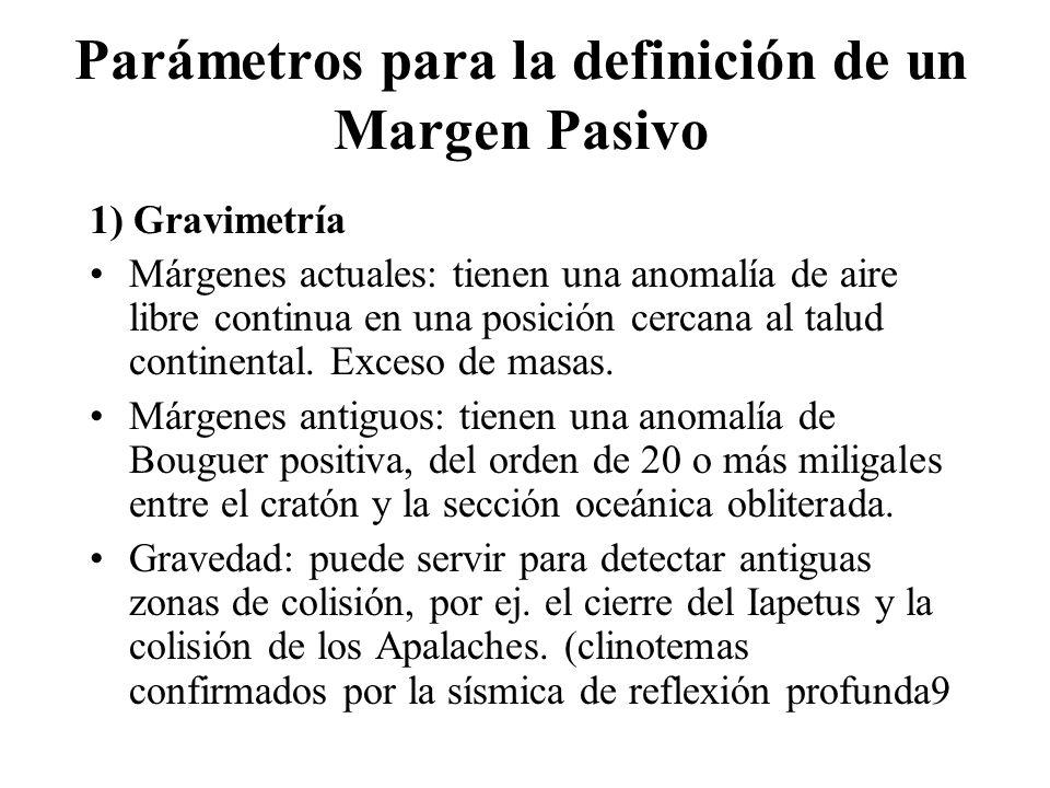 Parámetros para la definición de un Margen Pasivo