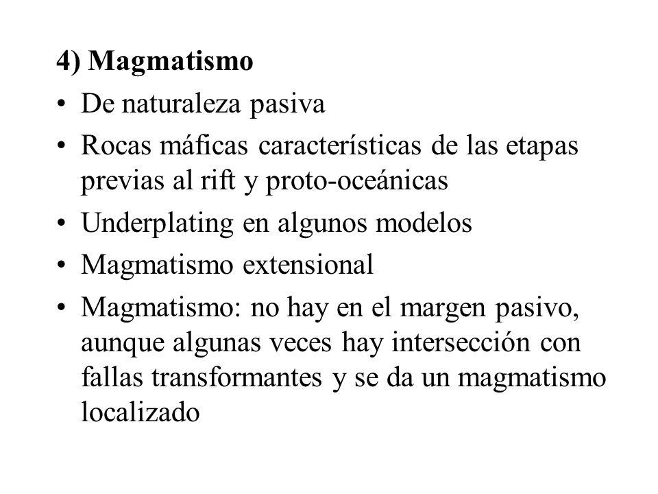 4) MagmatismoDe naturaleza pasiva. Rocas máficas características de las etapas previas al rift y proto-oceánicas.