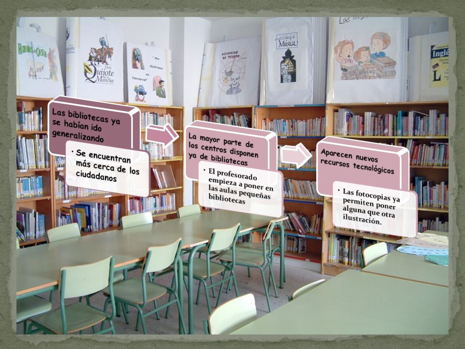 Las bibliotecas ya se habían ido generalizando