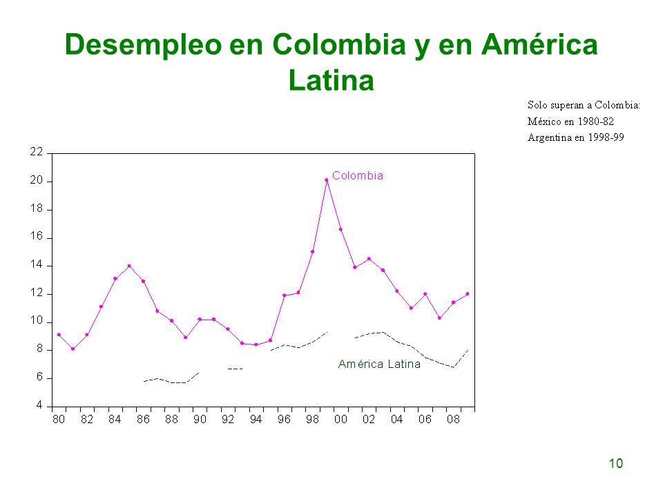 Desempleo en Colombia y en América Latina