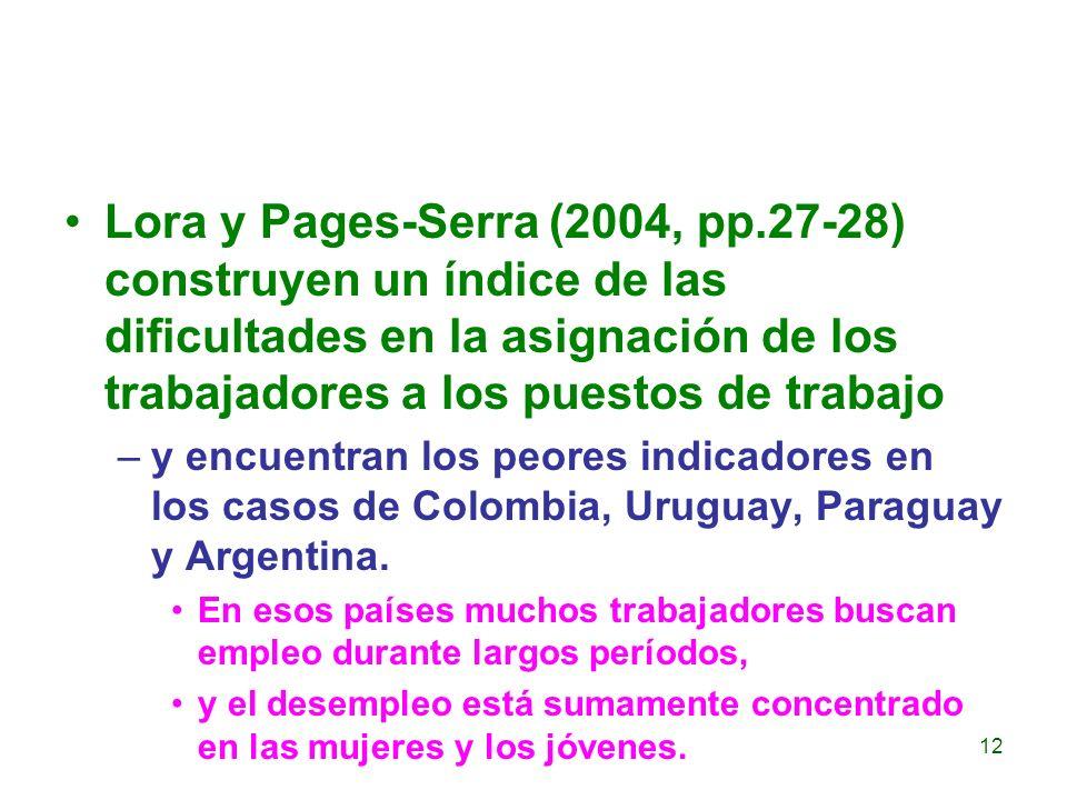 Lora y Pages-Serra (2004, pp.27-28) construyen un índice de las dificultades en la asignación de los trabajadores a los puestos de trabajo