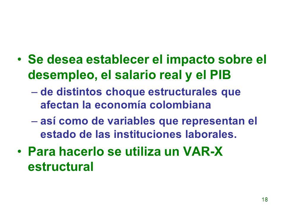 Para hacerlo se utiliza un VAR-X estructural