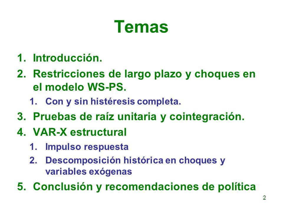 Temas Introducción. Restricciones de largo plazo y choques en el modelo WS-PS. Con y sin histéresis completa.
