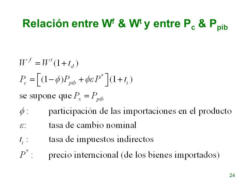 Relación entre Wf & Wt y entre Pc & Ppib