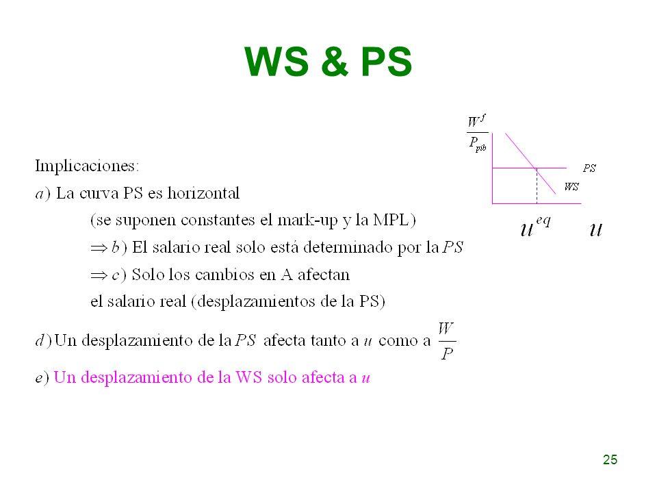 WS & PS